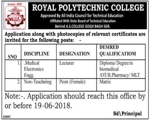Royal Polytechnic College